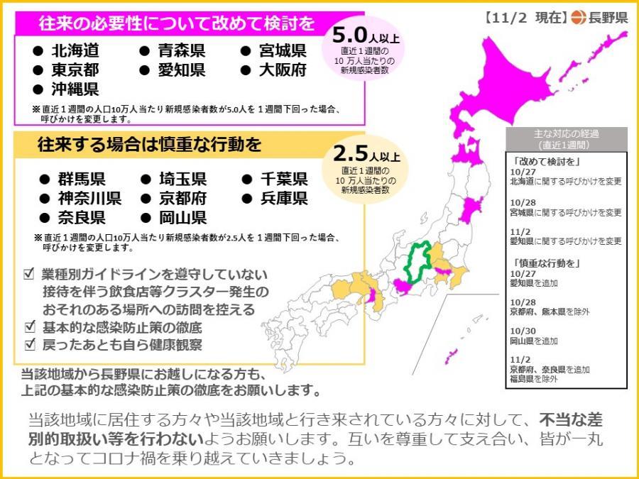 情報 熊本 県 コロナ